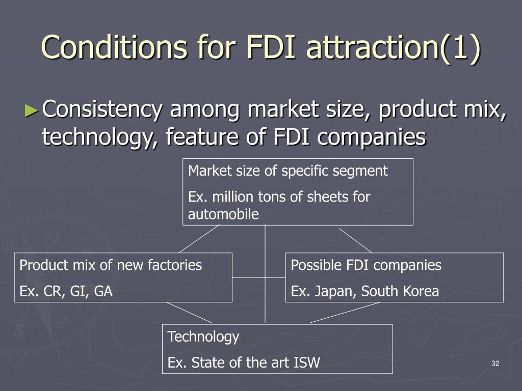 Conditions for FDI attraction(1)