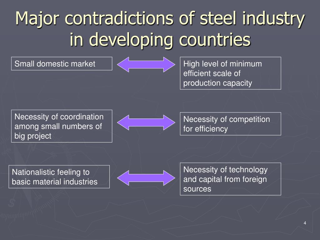 Major contradictions of steel industry in developing countries