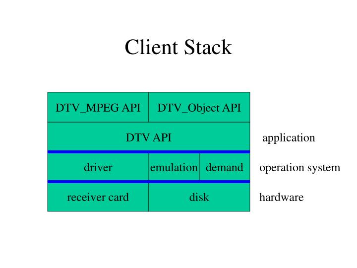 Client Stack