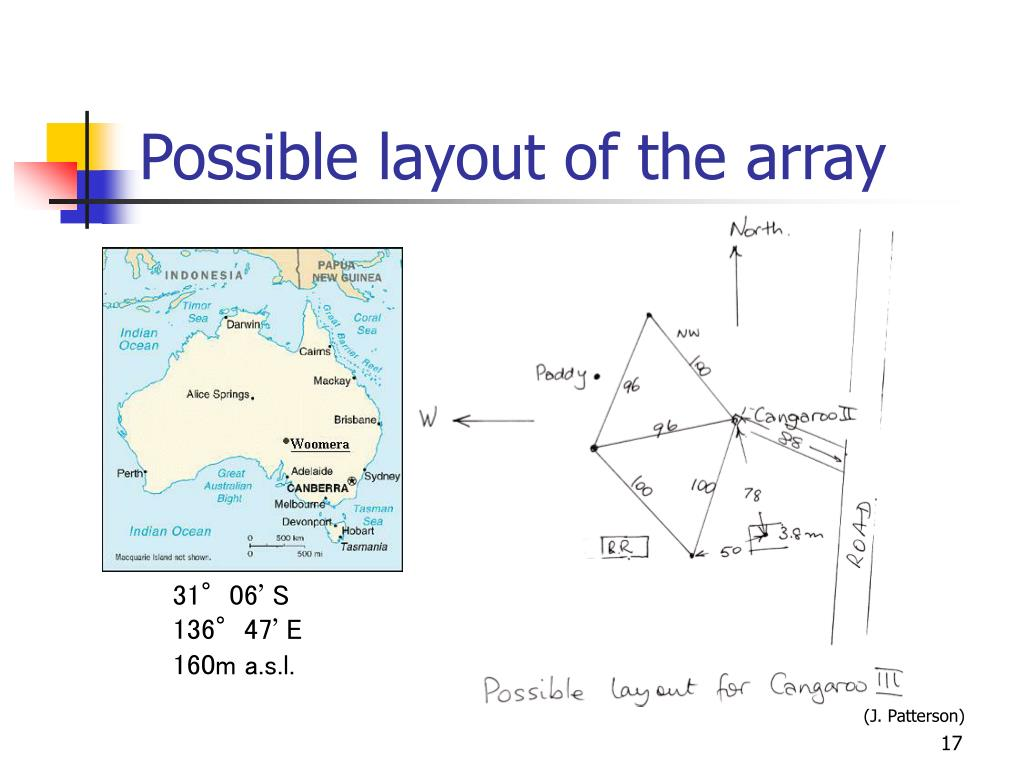 Possible layout of the array