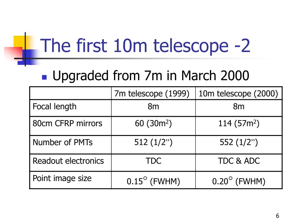 The first 10m telescope -2