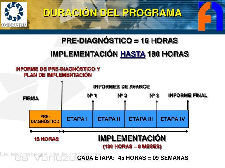 DURACIÓN DEL PROGRAMA