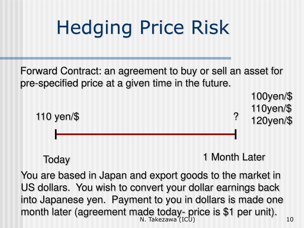 Hedging Price Risk
