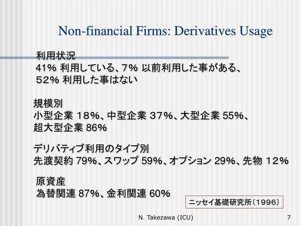 Non-financial Firms: Derivatives Usage