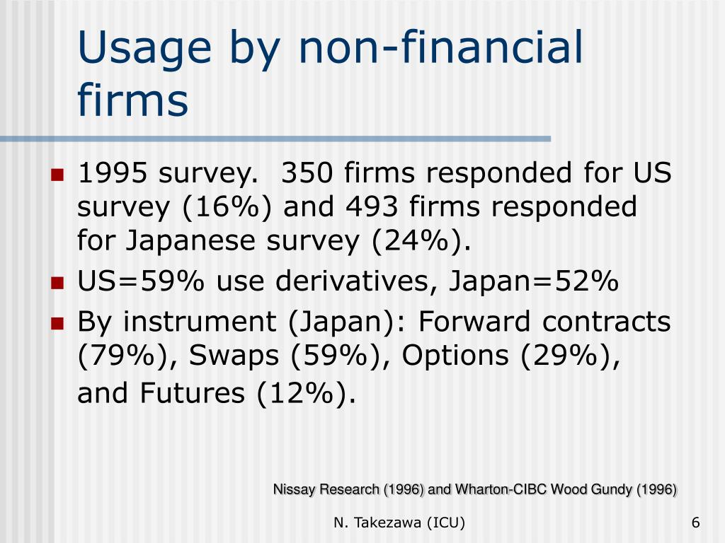 Usage by non-financial firms