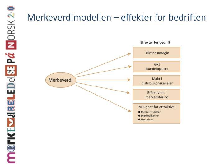 Merkeverdimodellen – effekter for bedriften