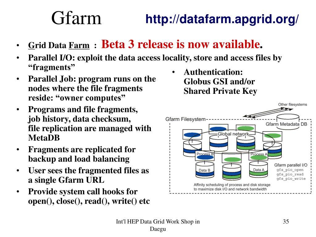 http://datafarm.apgrid.org/