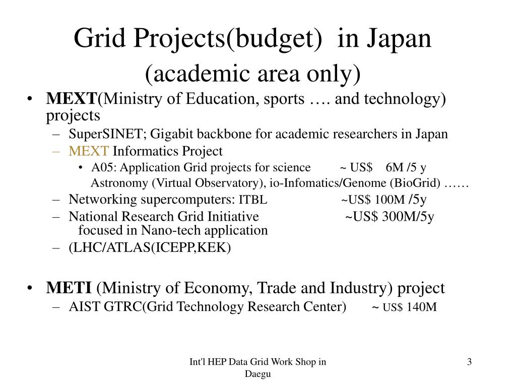 Grid Projects(budget)  in Japan
