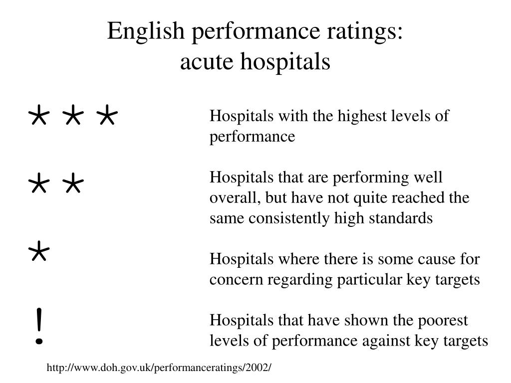 English performance ratings: