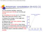 anisotropic consolidation k 0 5 1