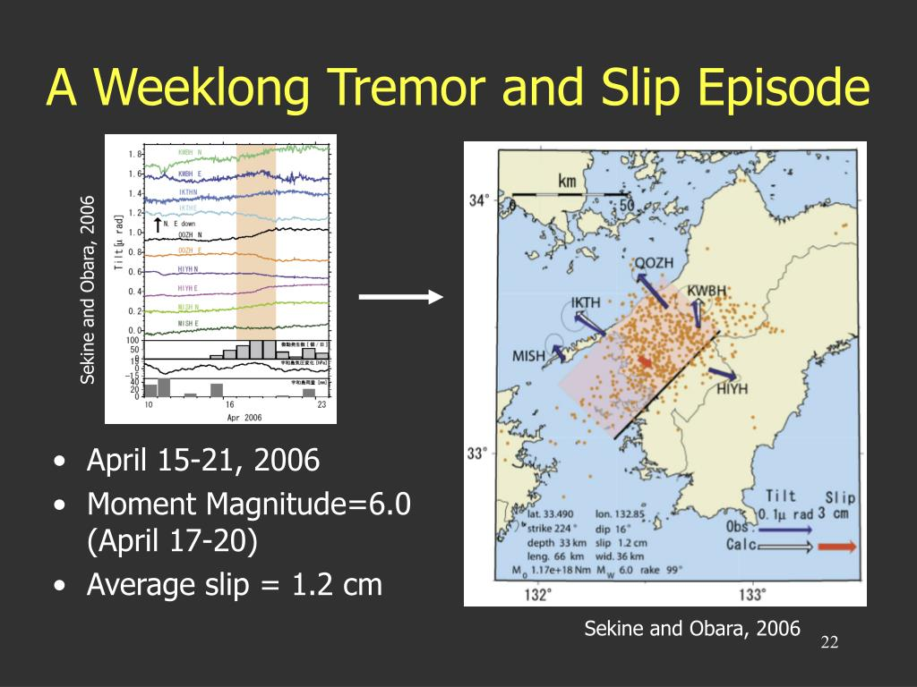 A Weeklong Tremor and Slip Episode