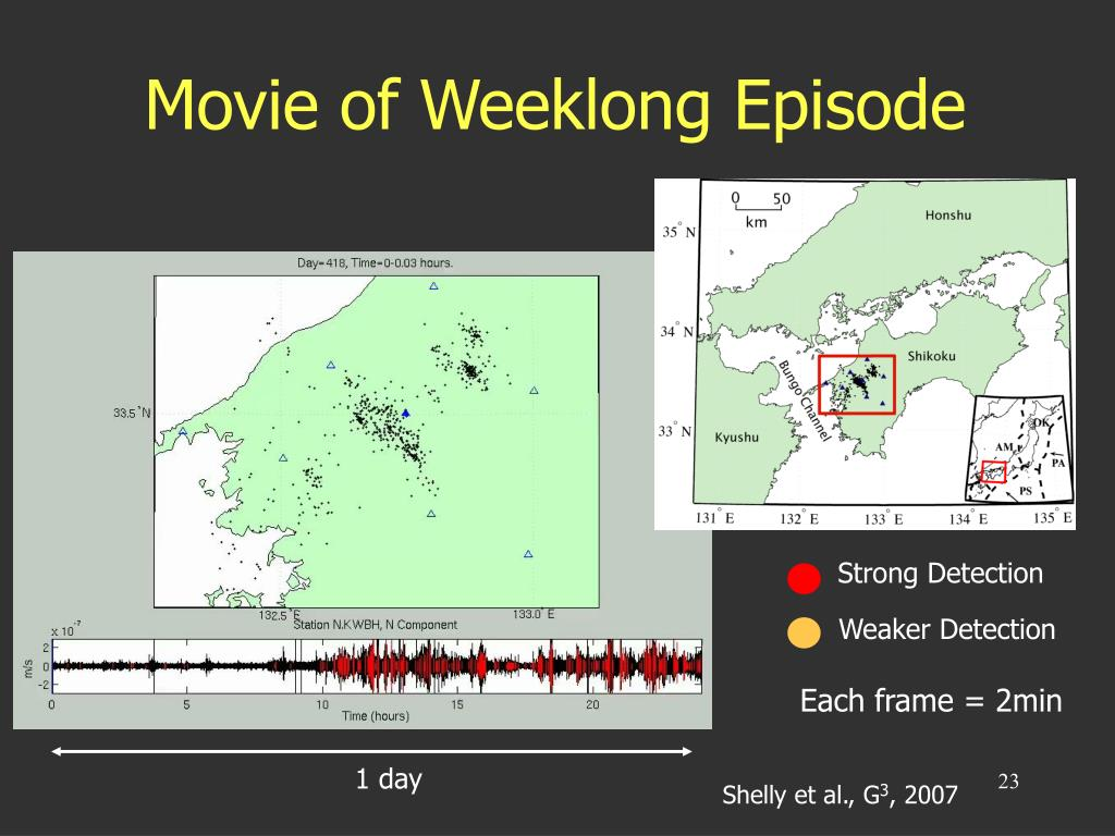 Movie of Weeklong Episode