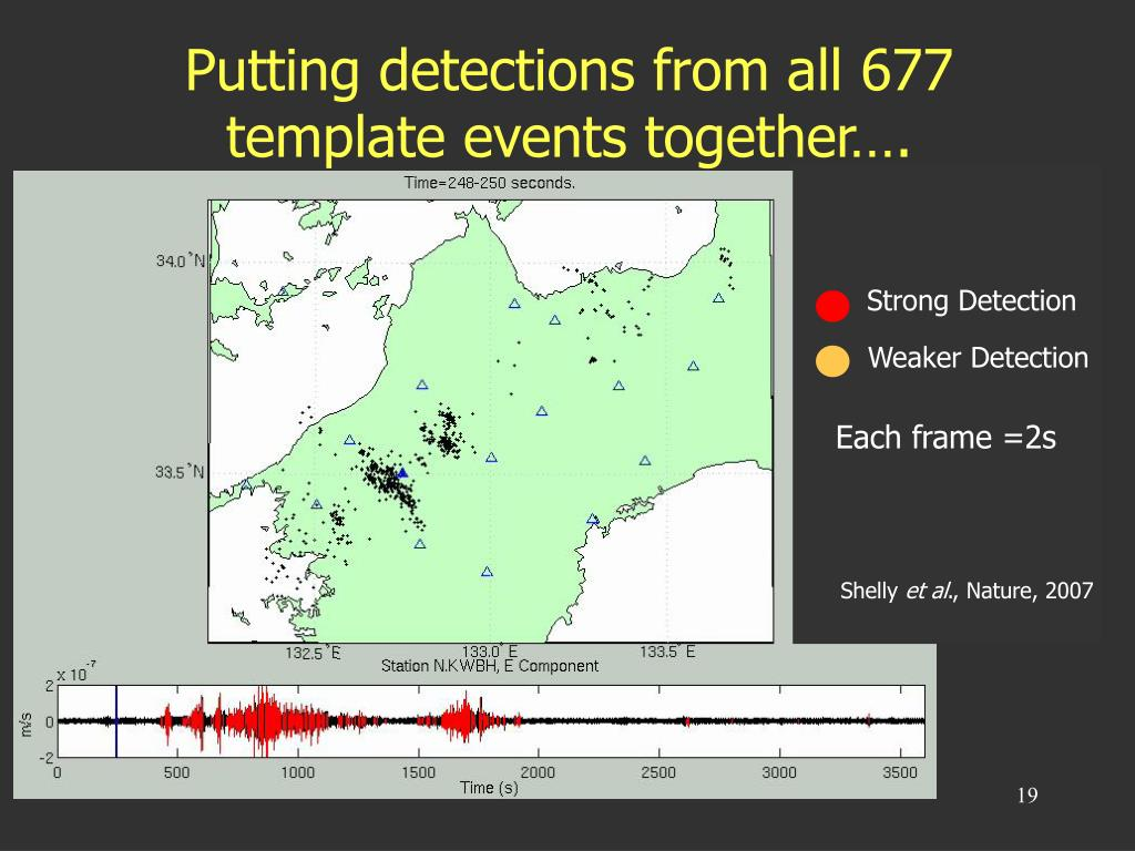 Putting detections from all 677 template events together….