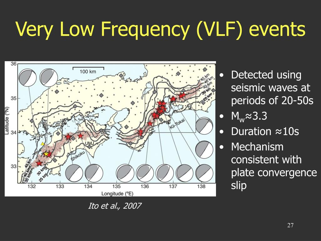 Very Low Frequency (VLF) events