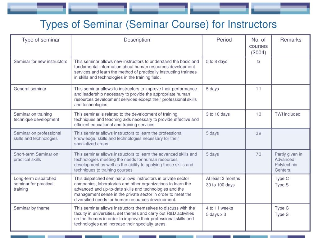 Types of Seminar (Seminar Course) for Instructors