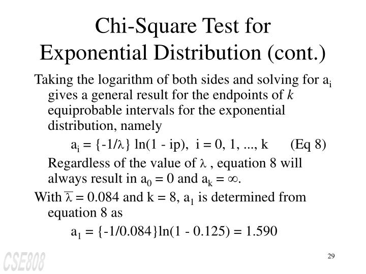 Chi-Square Test for