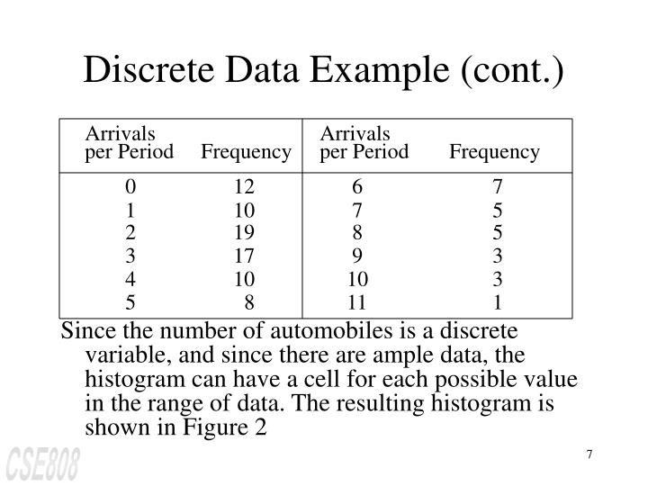 Discrete Data Example (cont.)