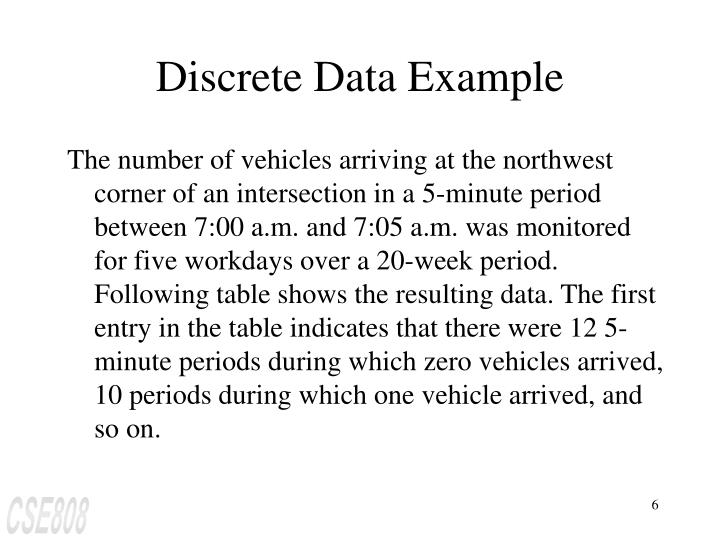 Discrete Data Example