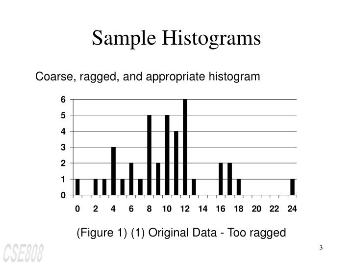 Sample histograms