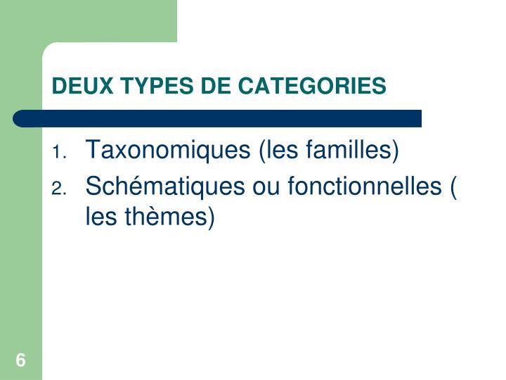 DEUX TYPES DE CATEGORIES