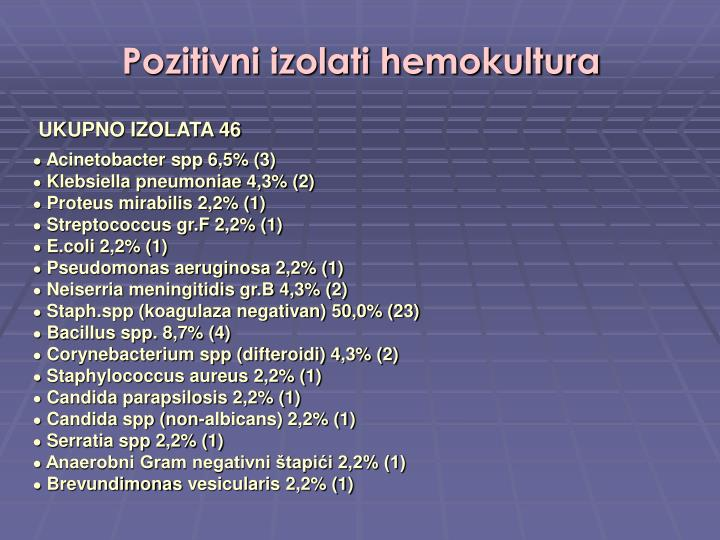 Pozitivni izolati hemokultura