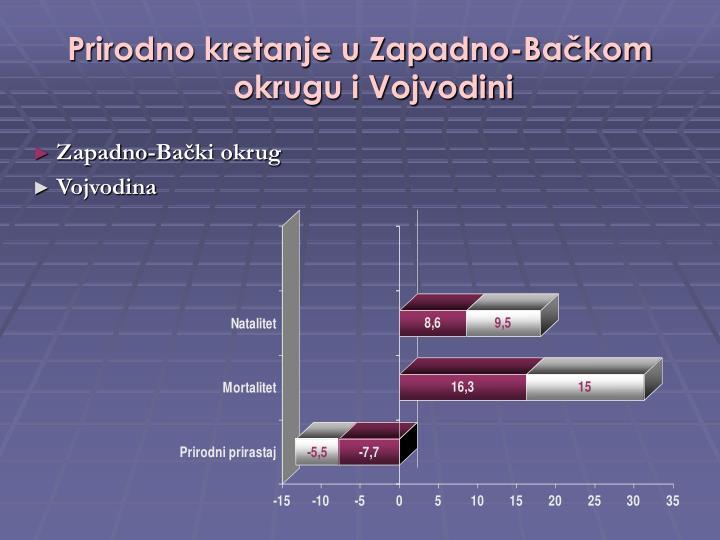 Prirodno kretanje u Zapadno-Bačkom