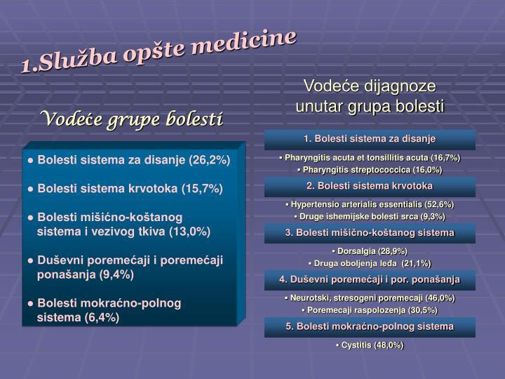 1.Služba opšte medicine