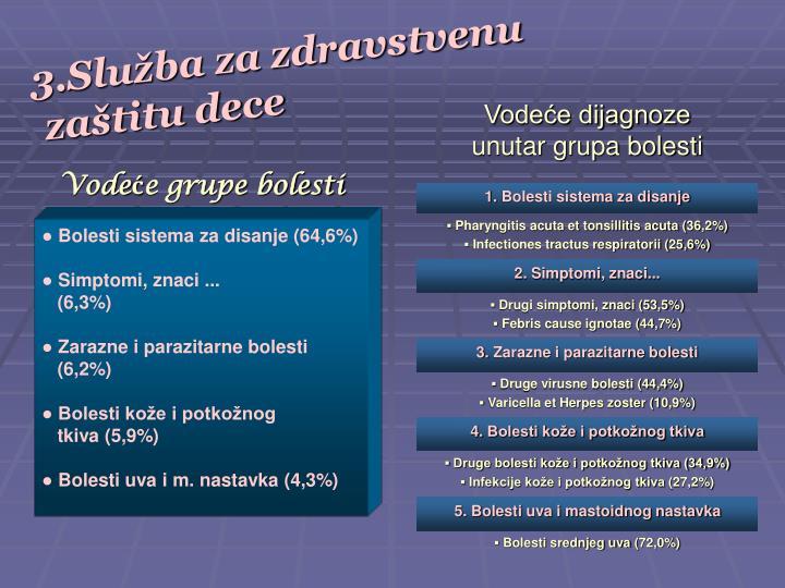 3.Služba za zdravstvenu