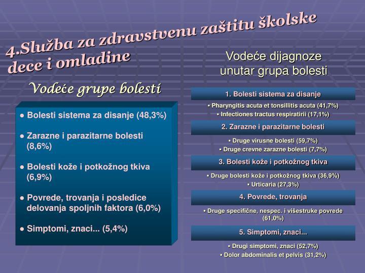 4.Služba za zdravstvenu zaštitu školske