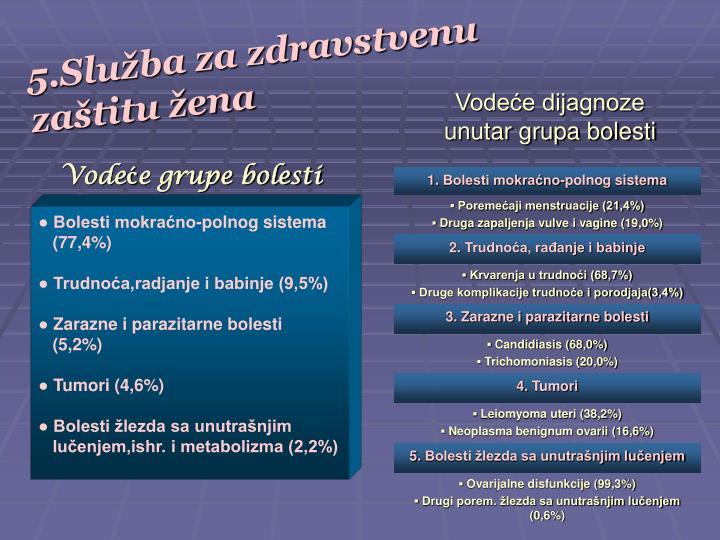 5.Služba za zdravstvenu