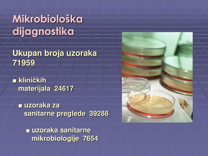 Mikrobiološka