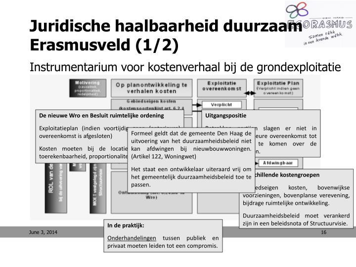 Juridische haalbaarheid duurzaam Erasmusveld (1/2)