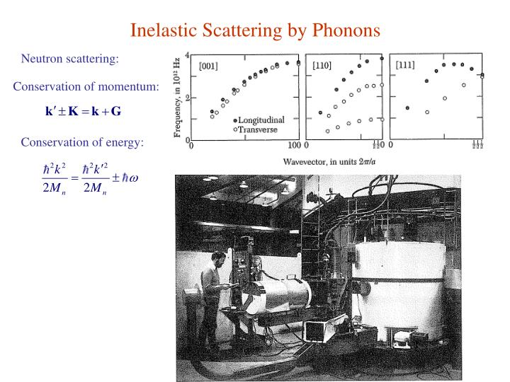 Inelastic Scattering by Phonons