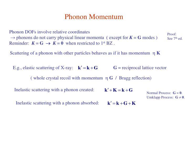 Phonon Momentum
