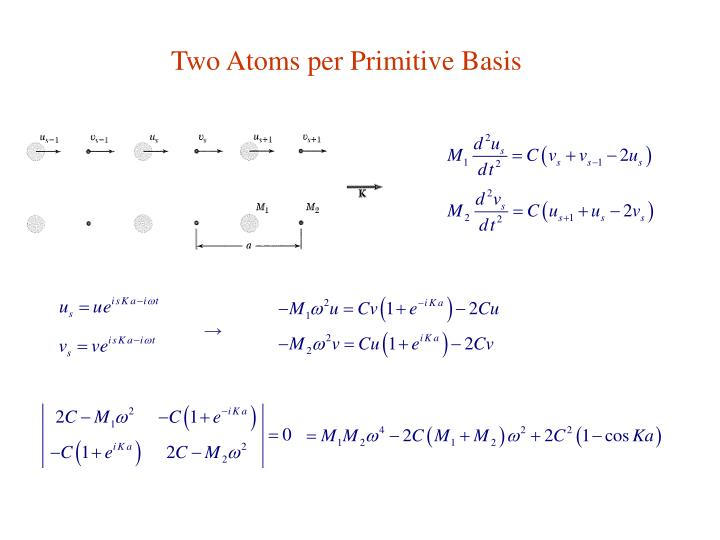 Two Atoms per Primitive Basis