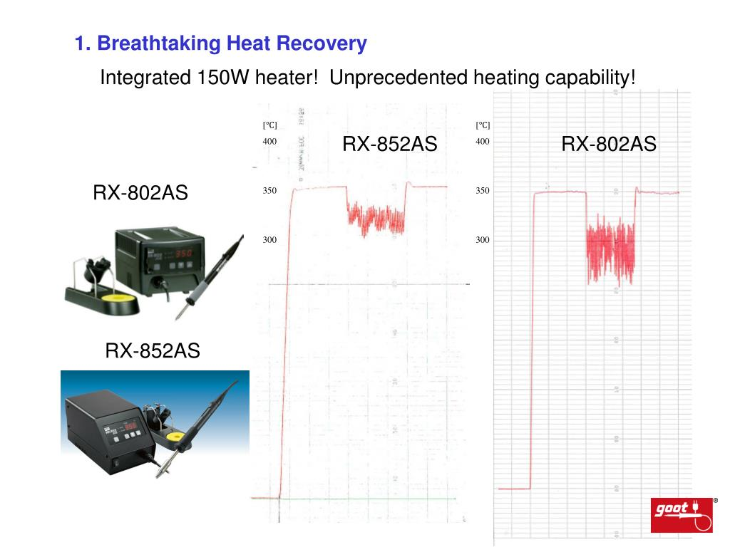 1. Breathtaking Heat Recovery