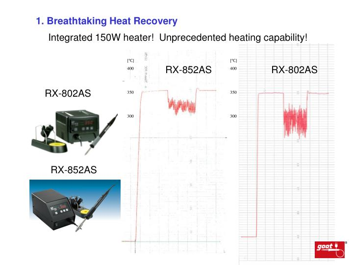 1 breathtaking heat recovery