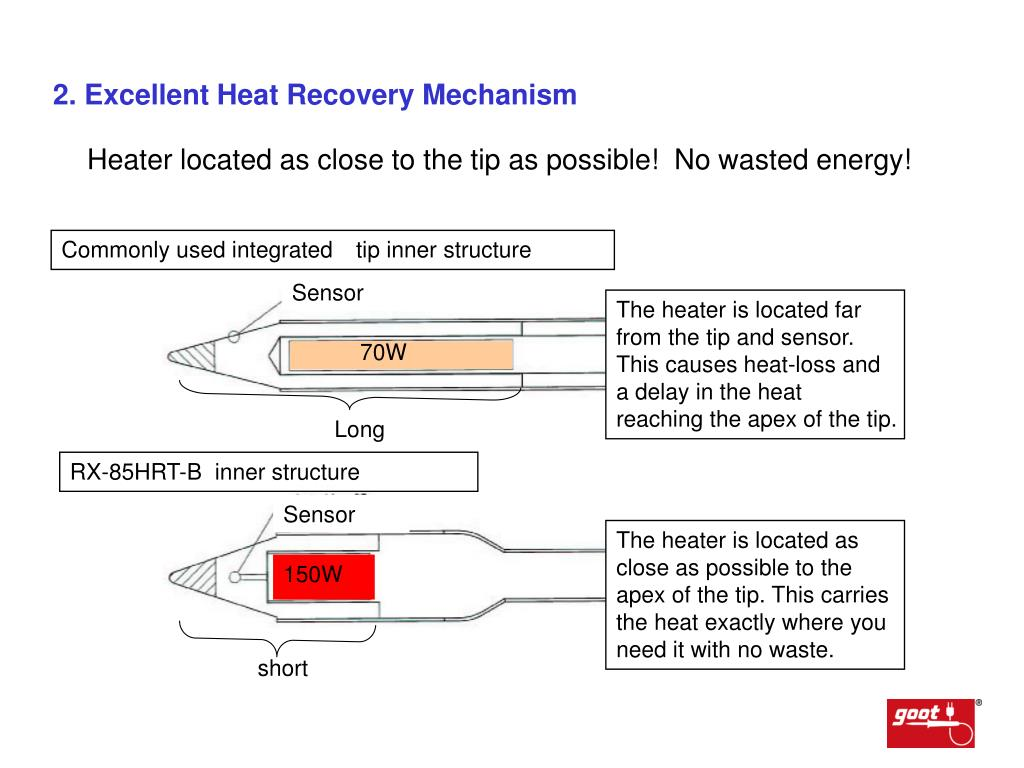 2. Excellent Heat Recovery Mechanism