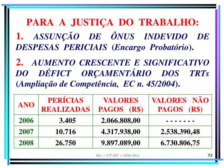 PARA  A  JUSTIÇA  DO  TRABALHO: