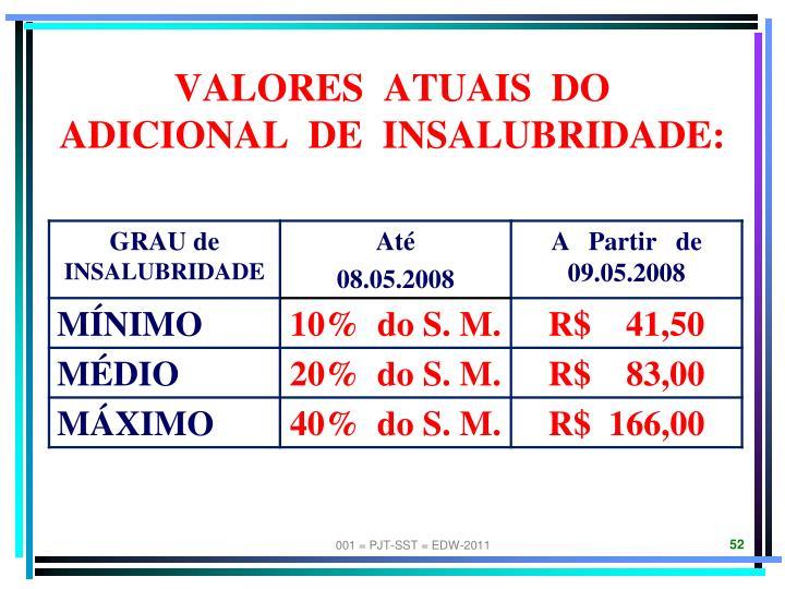 VALORES  ATUAIS  DO  ADICIONAL  DE  INSALUBRIDADE: