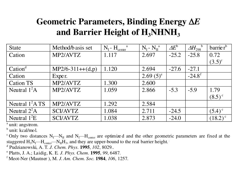 Table 1. The geometric parameters, the binding energy