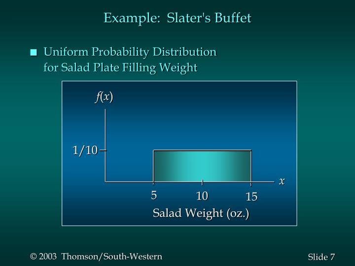 Example:  Slater's Buffet