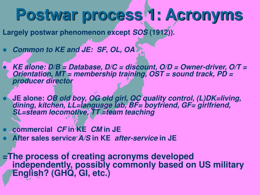 Postwar process 1: Acronyms