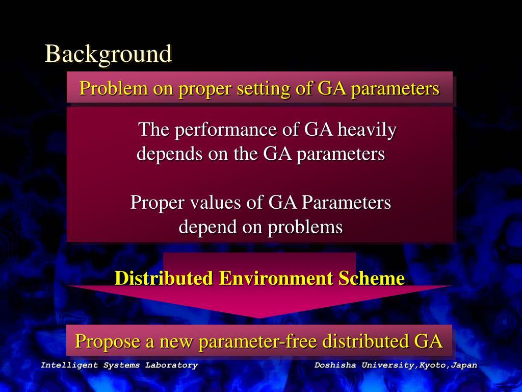Problem on proper setting of GA parameters