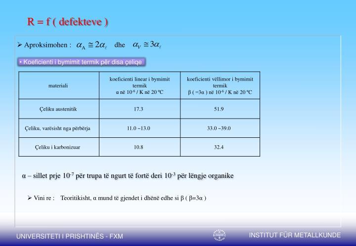 R = f ( defekteve )