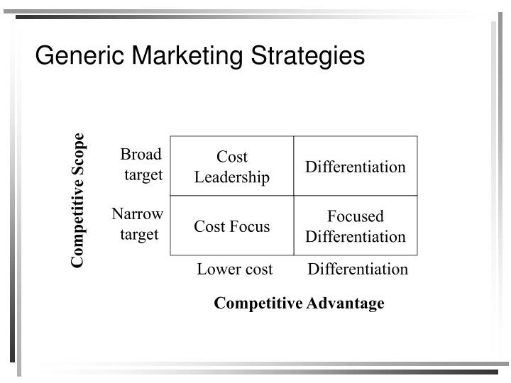 Generic Marketing Strategies