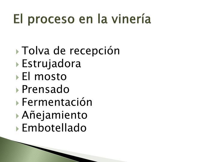 El proceso en la vinería