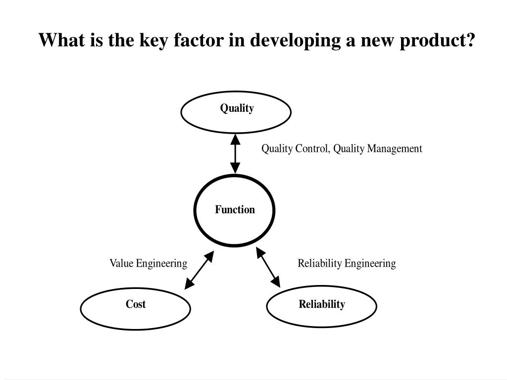 What is the key factor in developing a new product?