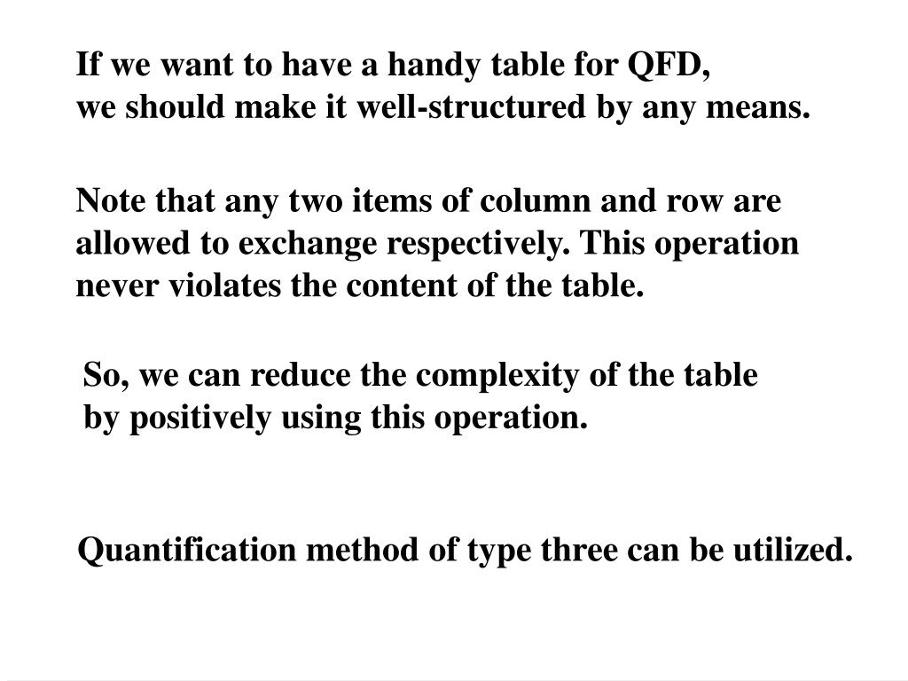If we want to have a handy table for QFD,