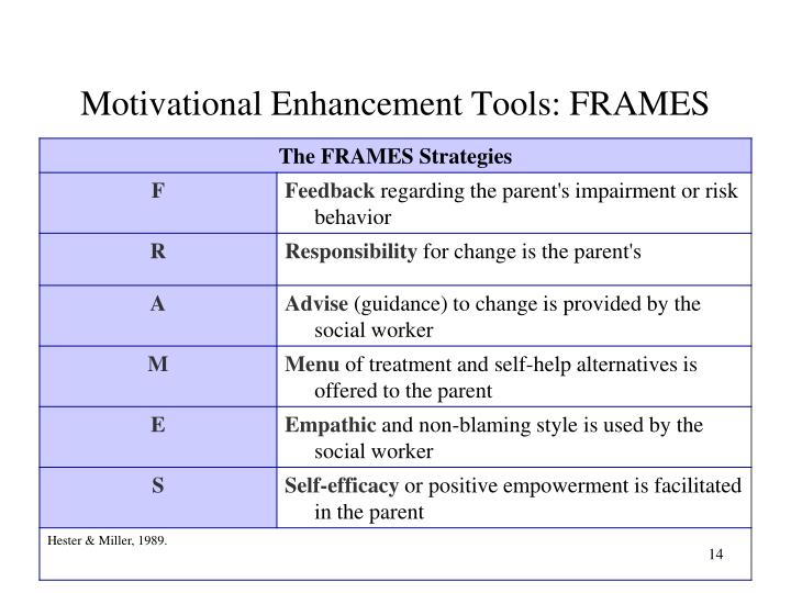 Motivational Enhancement Tools: FRAMES